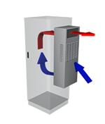 Darstellung einer typischen Luftführung in einem Schaltschrank durch ein Kühlgerät