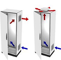 Darstellung einer typischen Luftführung in einem Schaltschrank mittels Filterlüftern.