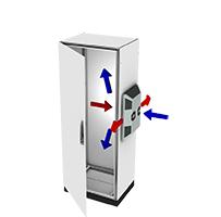 Darstellung einer typischen Luftführung in einem Schaltkasten mit montiertem Peltierkühlgerät